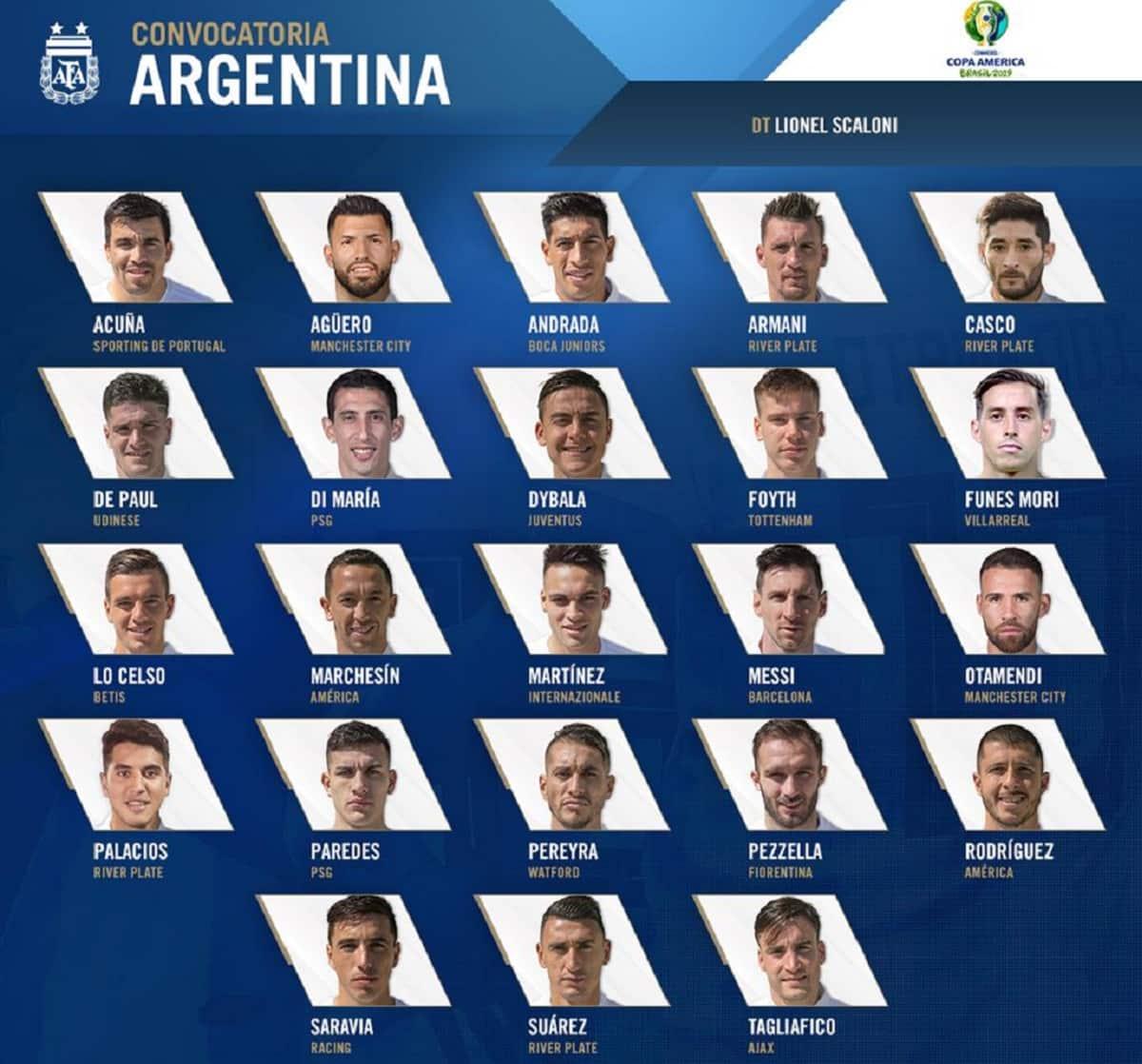 Convocados Selección Argentina
